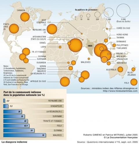 Diaspora indiennne en 2005.JPG