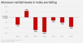 inde,eau,ressources en eau,eaux souterraines,rivières,crise de l'eau,tensions politiques,gange,chennai,shimla