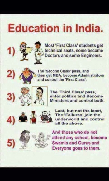 Inde,système scolaire