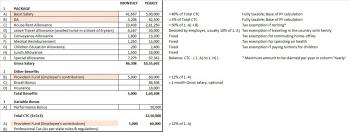 inde,travailler,travailler en inde,salaire,salaire minimum,impôts,structure salariale